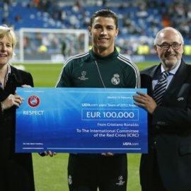Most Charitable Sport Stars: Ronaldo Tops the List